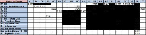 tabela_diesel