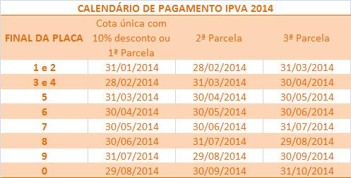 IPVA2014-AC
