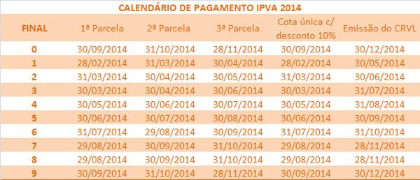 IPVA2014-AL