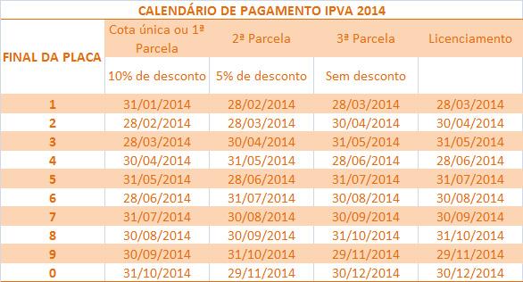IPVA2014-AM