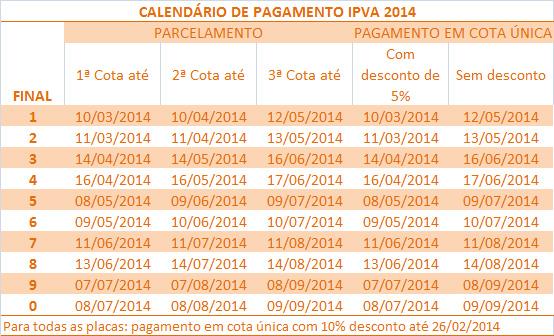 IPVA2014-BA