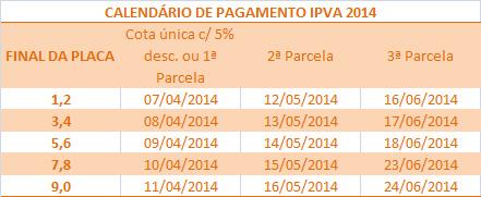IPVA2014-DF