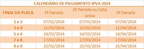IPVA2014-MA
