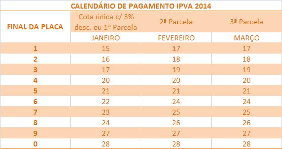 IPVA2014-MG