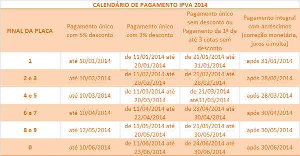 IPVA2014-MT