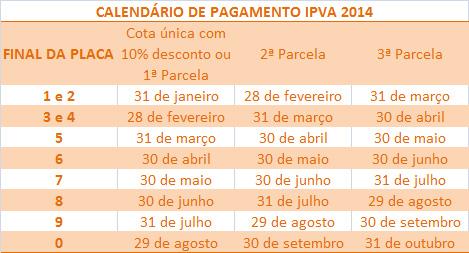 IPVA2014-PB