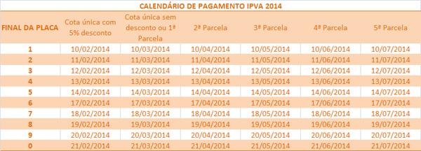 IPVA2014-PR