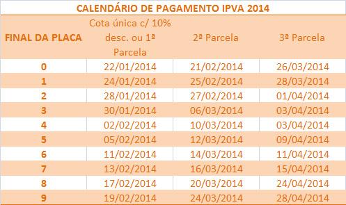 IPVA2014-RJ