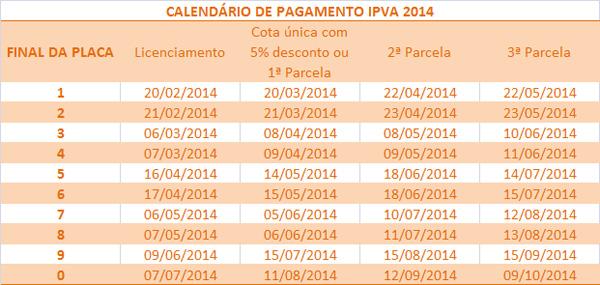 IPVA2014-RN