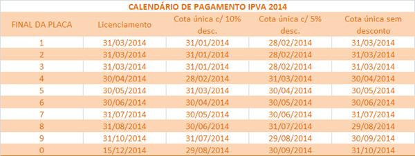 IPVA2014-RO