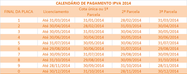 IPVA2014-RR
