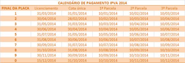 IPVA2014-SC