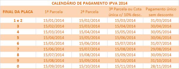 IPVA2014-SE