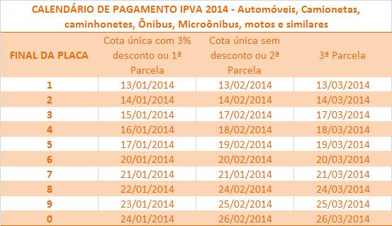 IPVA2014-SP-automoveis