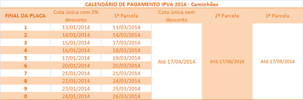 IPVA2014-SP-caminhoes