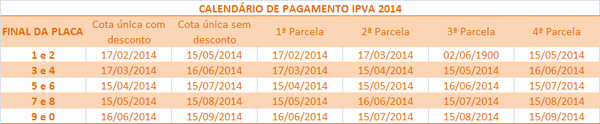 IPVA2014-TO