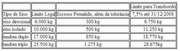 tabela-tolerancia-06-14