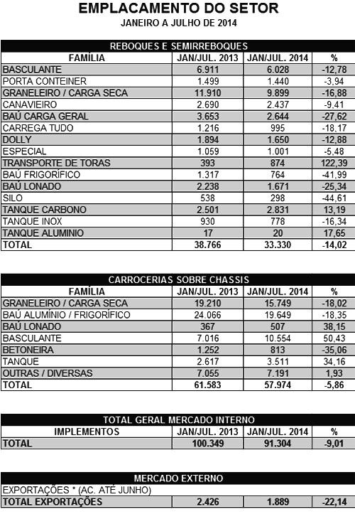tabela-implementos-2014