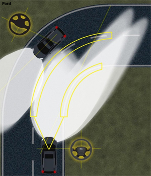 ford-iluminacao-tecnologia