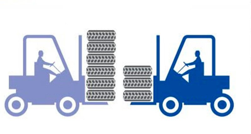 Vendas de pneus caem 50,5% em maio